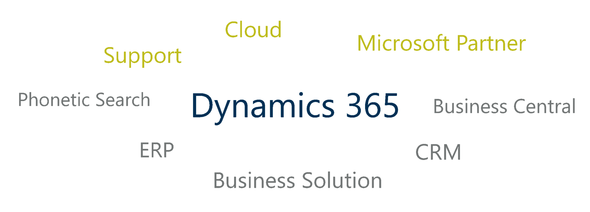 Dynamics 365 Business Central - Phonetic Search